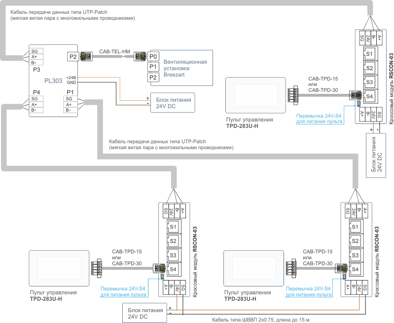 Подключение модуля PL303